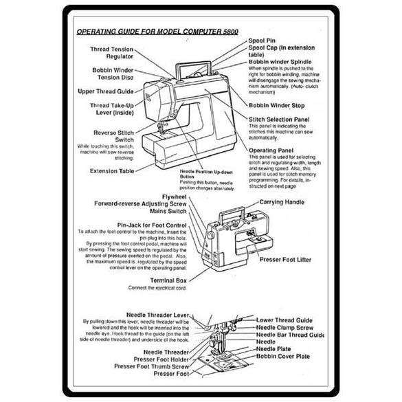 Instruction Manual, Riccar 5800